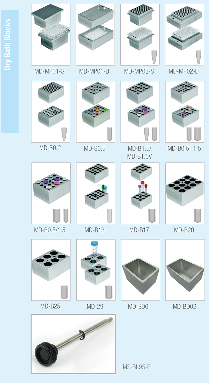 BLOCK FOR MICROPLATE/TETERPLATE (DUAL)