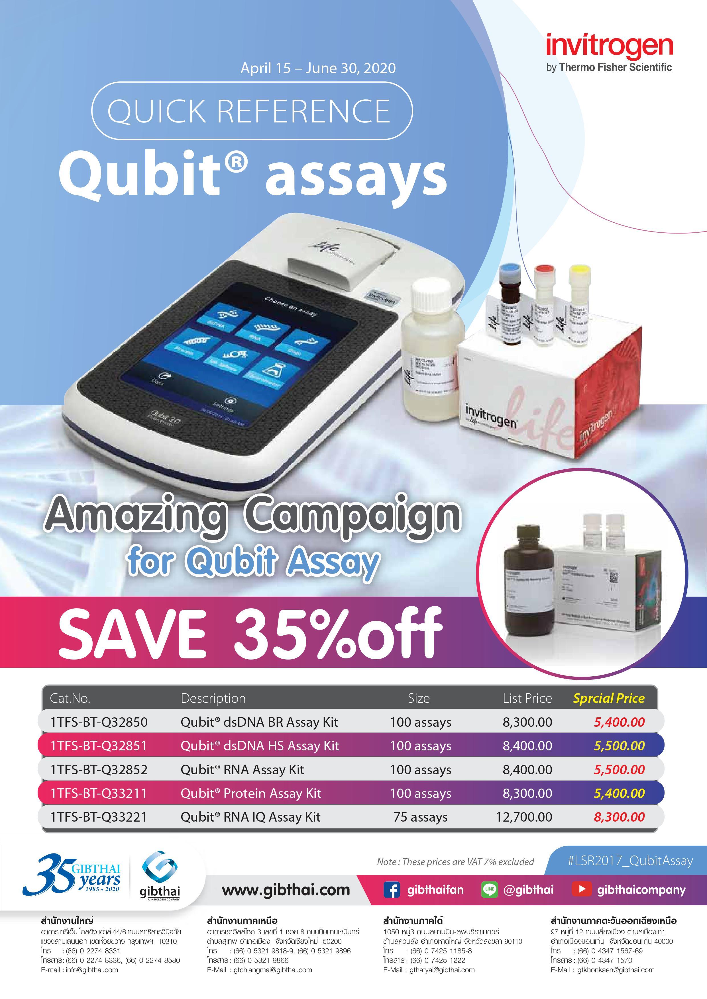 Qubit Assay